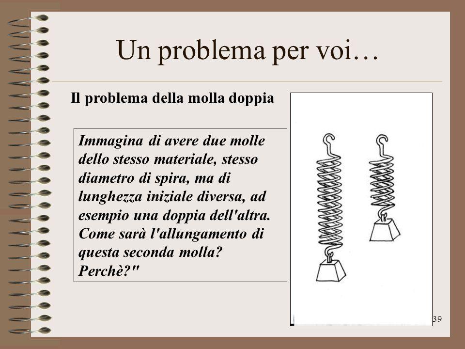 Un problema per voi… Il problema della molla doppia
