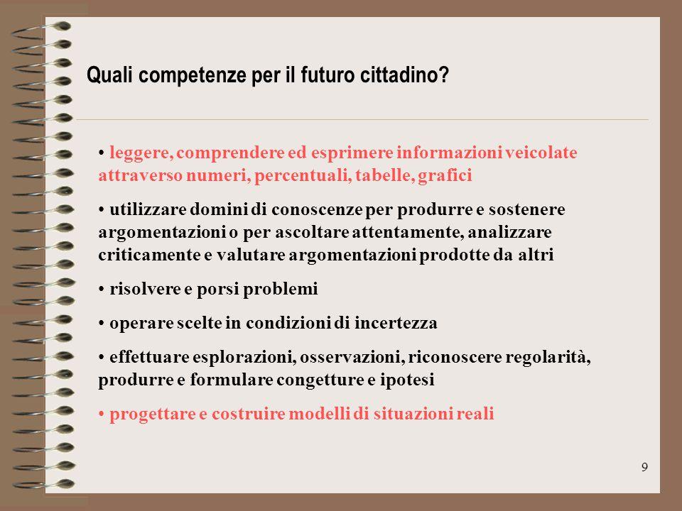 Quali competenze per il futuro cittadino