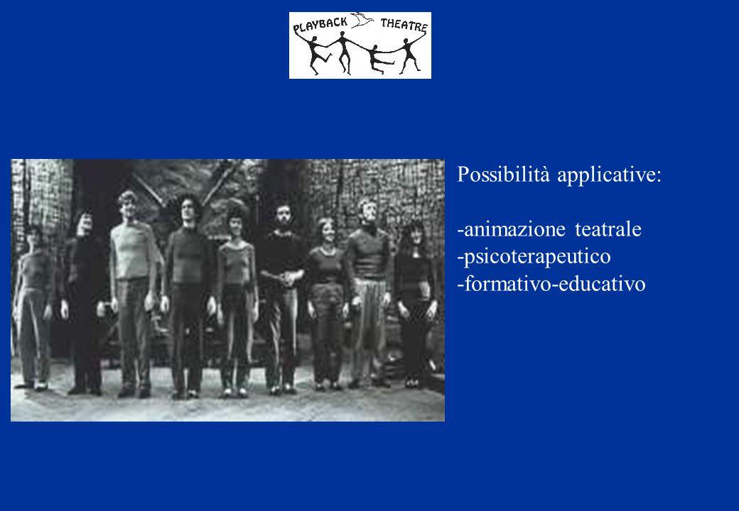Possibilità applicative: