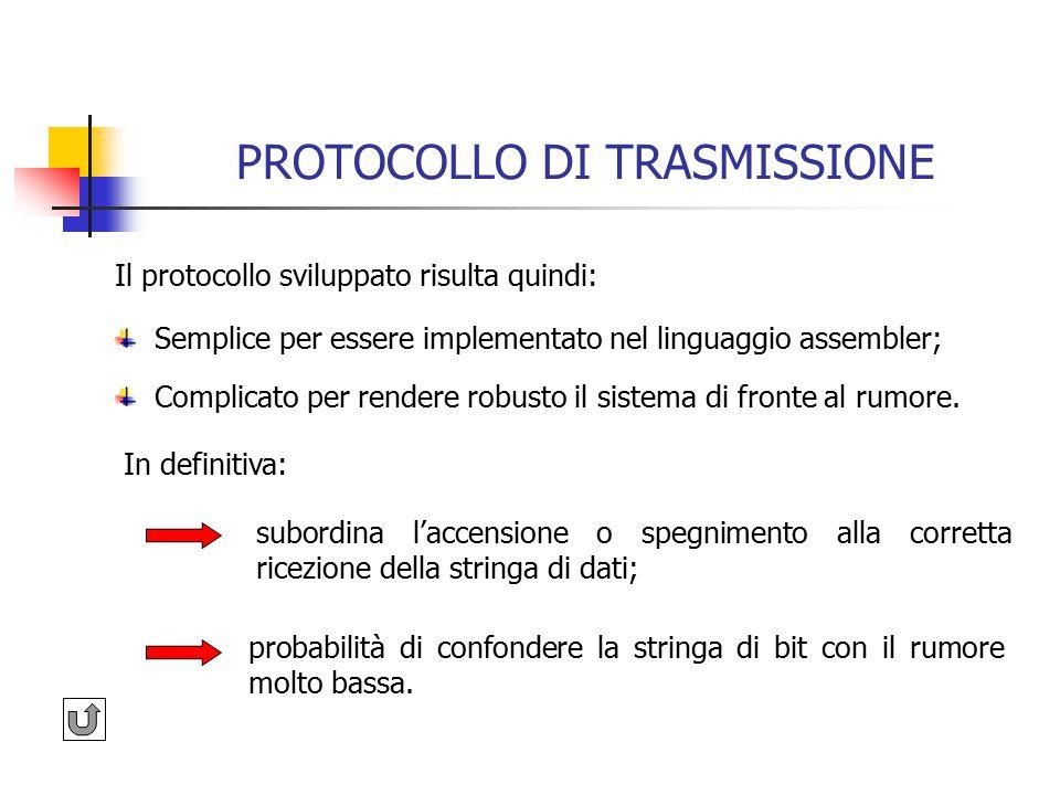 PROTOCOLLO DI TRASMISSIONE