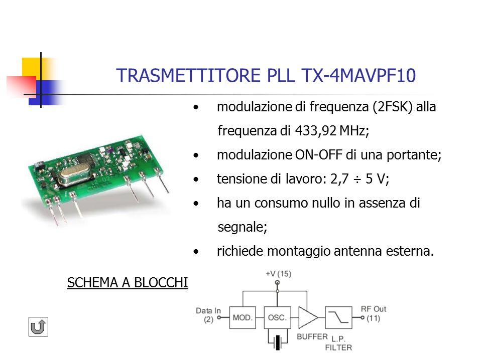 TRASMETTITORE PLL TX-4MAVPF10