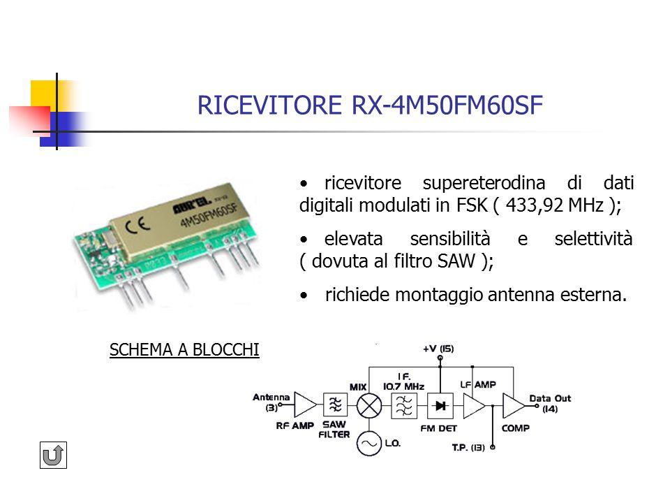 RICEVITORE RX-4M50FM60SF ricevitore supereterodina di dati digitali modulati in FSK ( 433,92 MHz );
