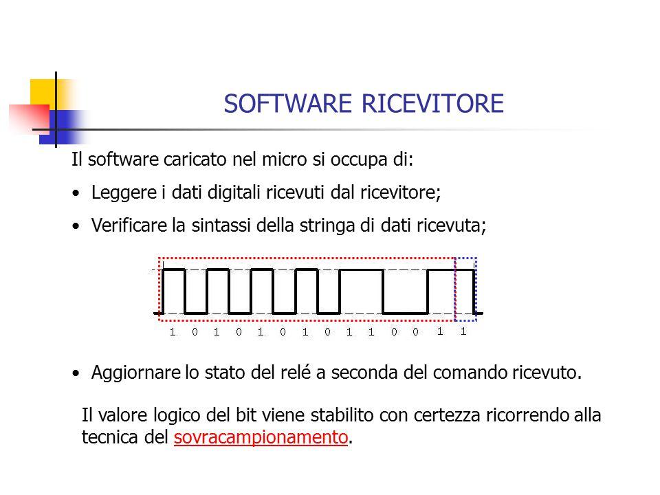 SOFTWARE RICEVITORE Il software caricato nel micro si occupa di: