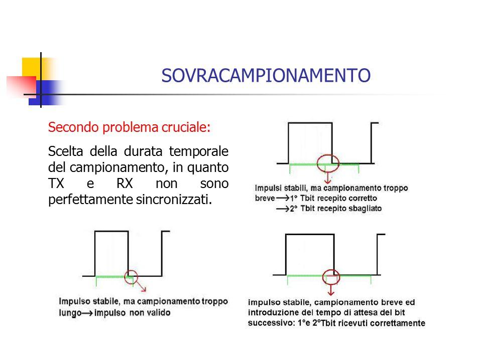 SOVRACAMPIONAMENTO Secondo problema cruciale: