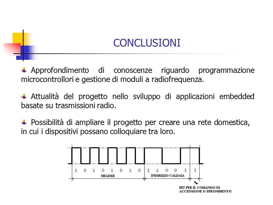 CONCLUSIONI Approfondimento di conoscenze riguardo programmazione microcontrollori e gestione di moduli a radiofrequenza.