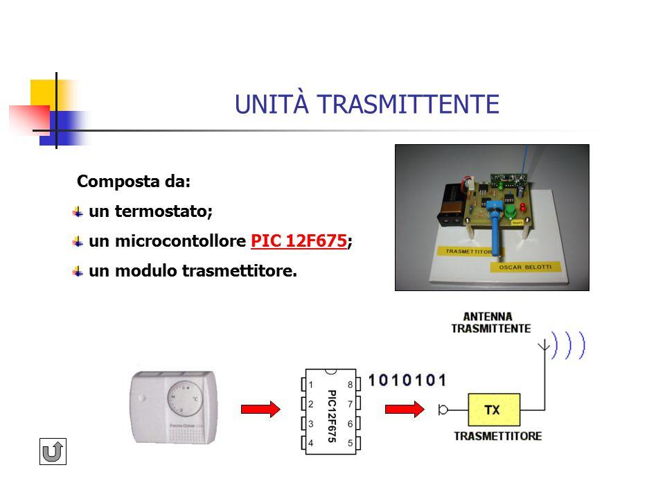 UNITÀ TRASMITTENTE Composta da: un termostato;