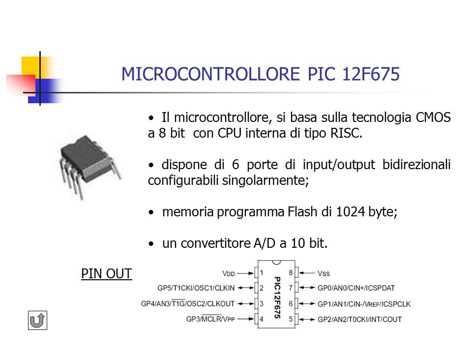 MICROCONTROLLORE PIC 12F675