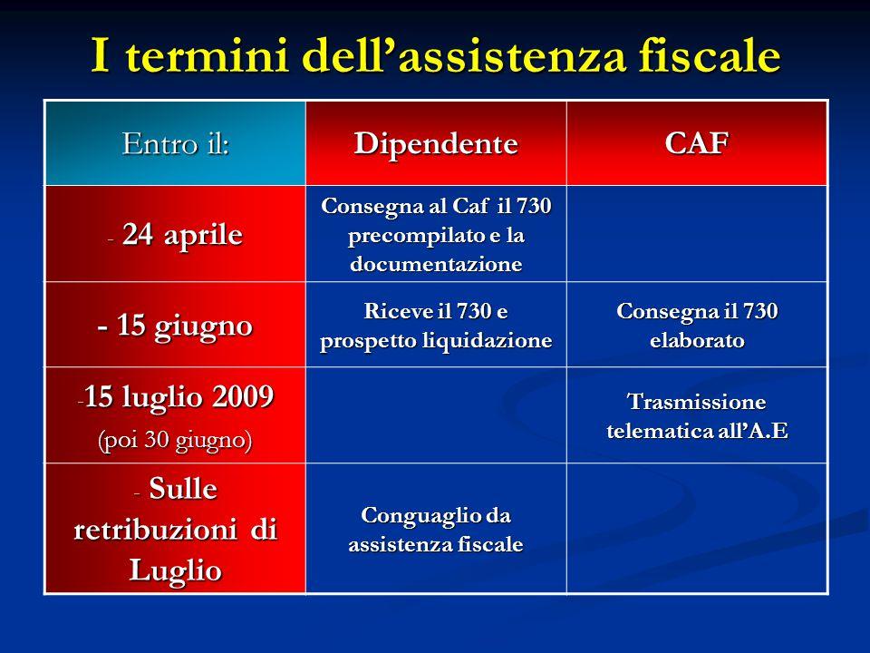 I termini dell'assistenza fiscale