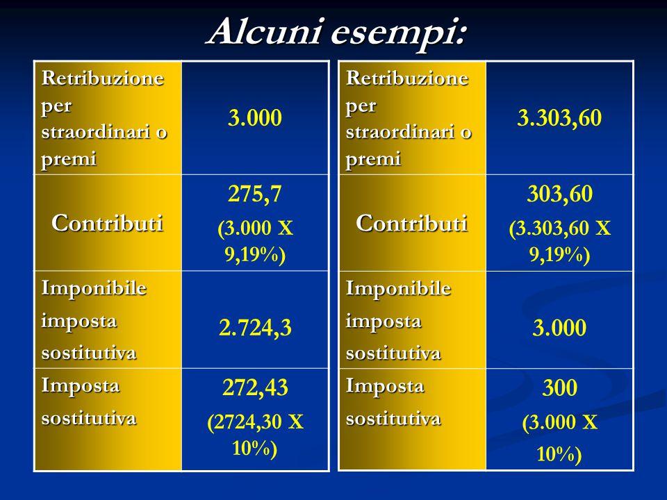 Alcuni esempi: 3.000 Contributi 275,7 2.724,3 272,43 3.303,60