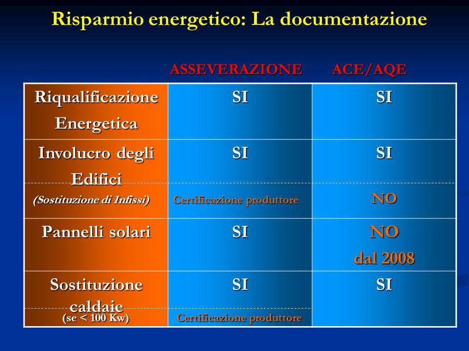 Risparmio energetico: La documentazione