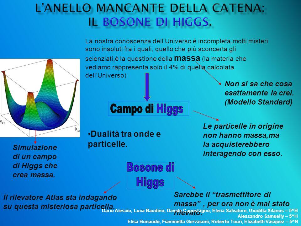 L'anello mancante della catena: il bosone di Higgs.