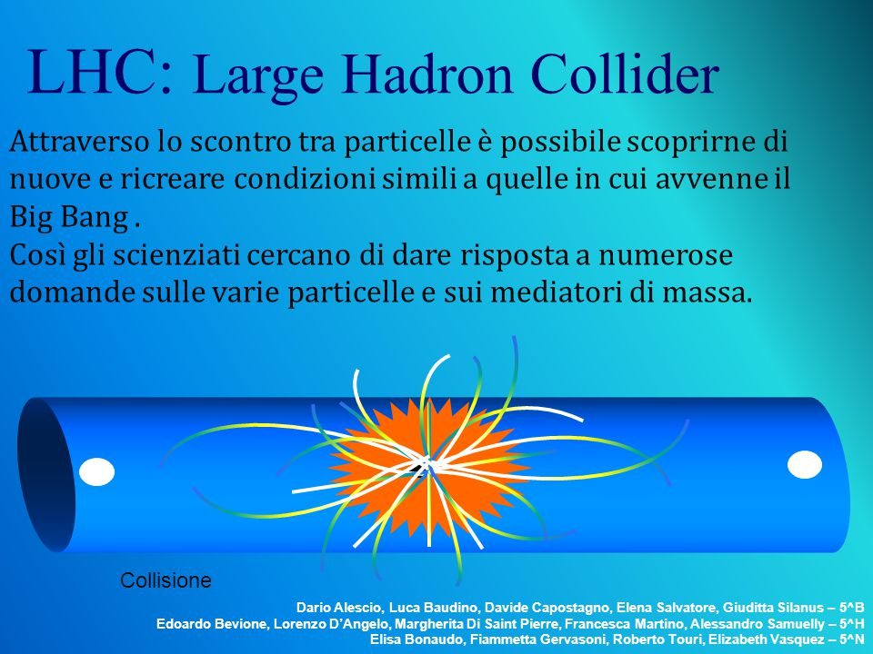 LHC: Large Hadron Collider