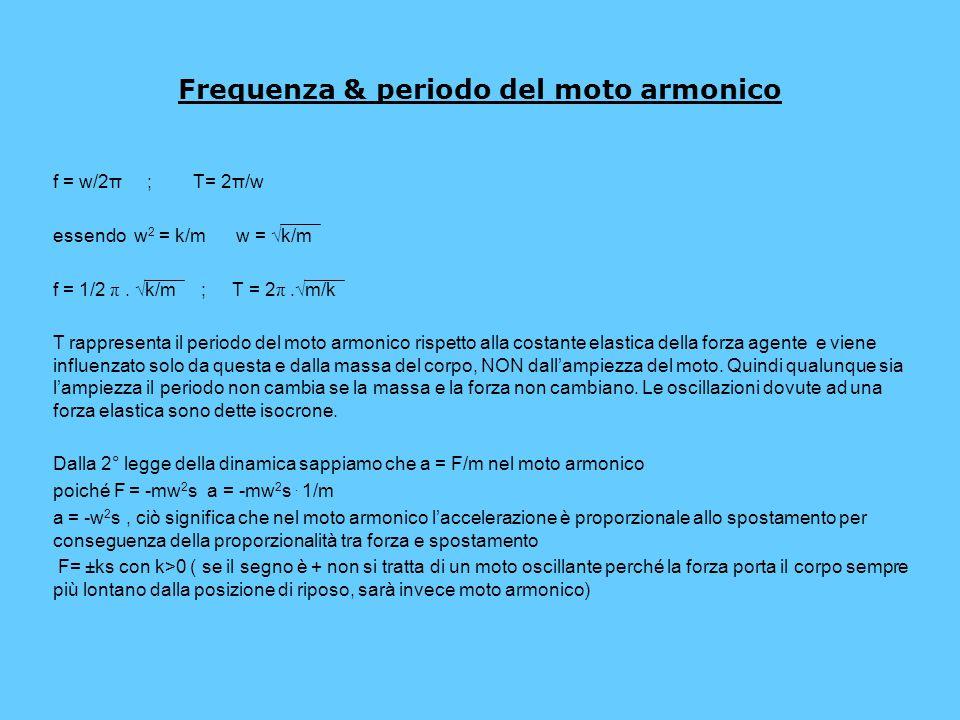 Frequenza & periodo del moto armonico