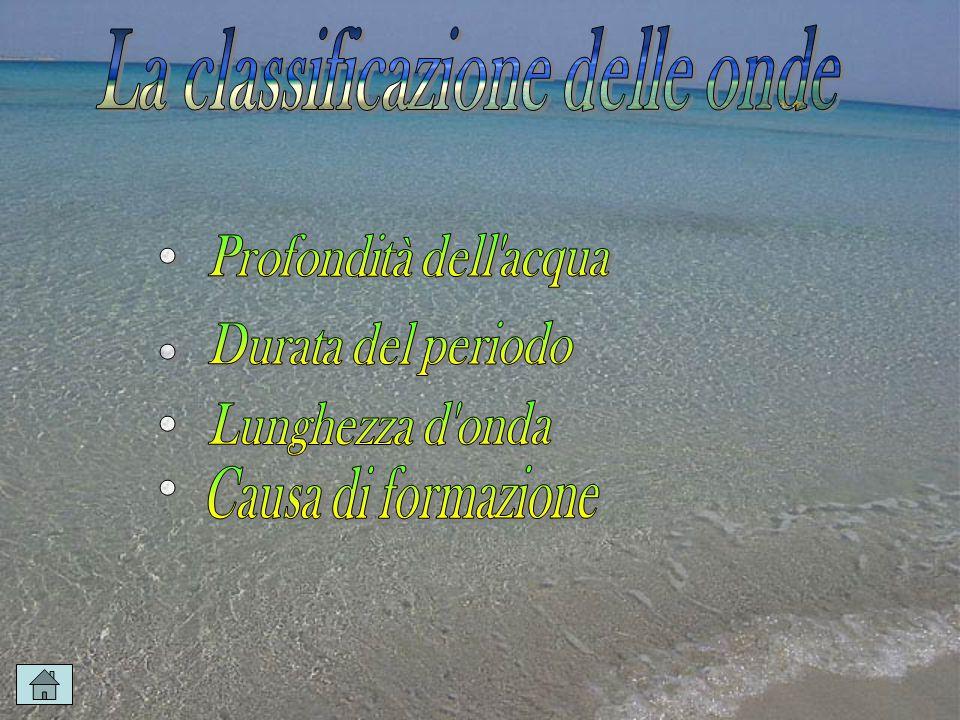 La classificazione delle onde