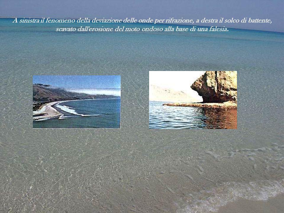 A sinistra il fenomeno della deviazione delle onde per rifrazione, a destra il solco di battente, scavato dall erosione del moto ondoso alla base di una falesia.