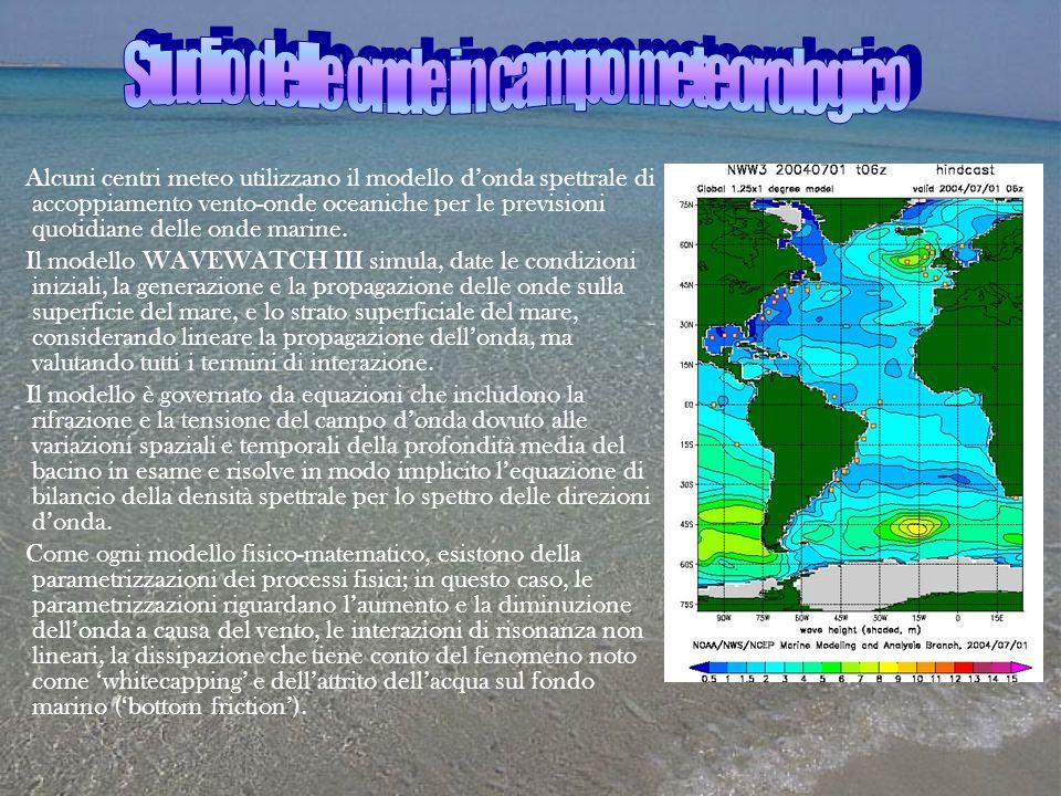 Studio delle onde in campo meteorologico