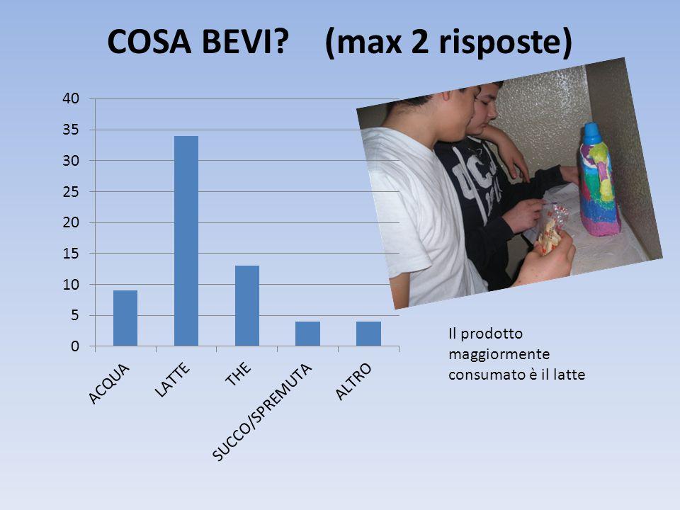 COSA BEVI (max 2 risposte)