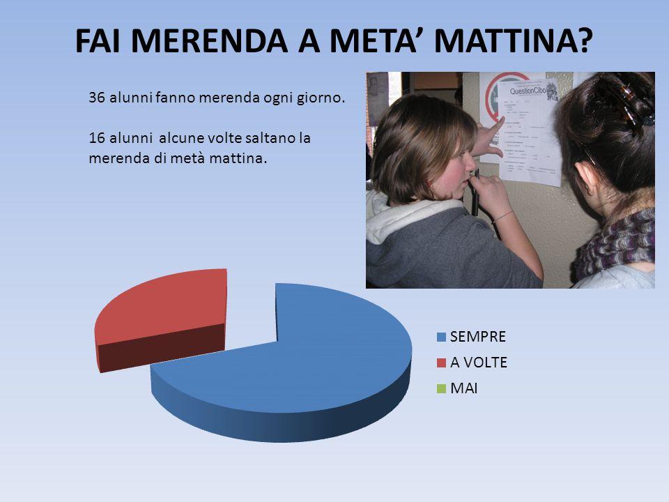 FAI MERENDA A META' MATTINA