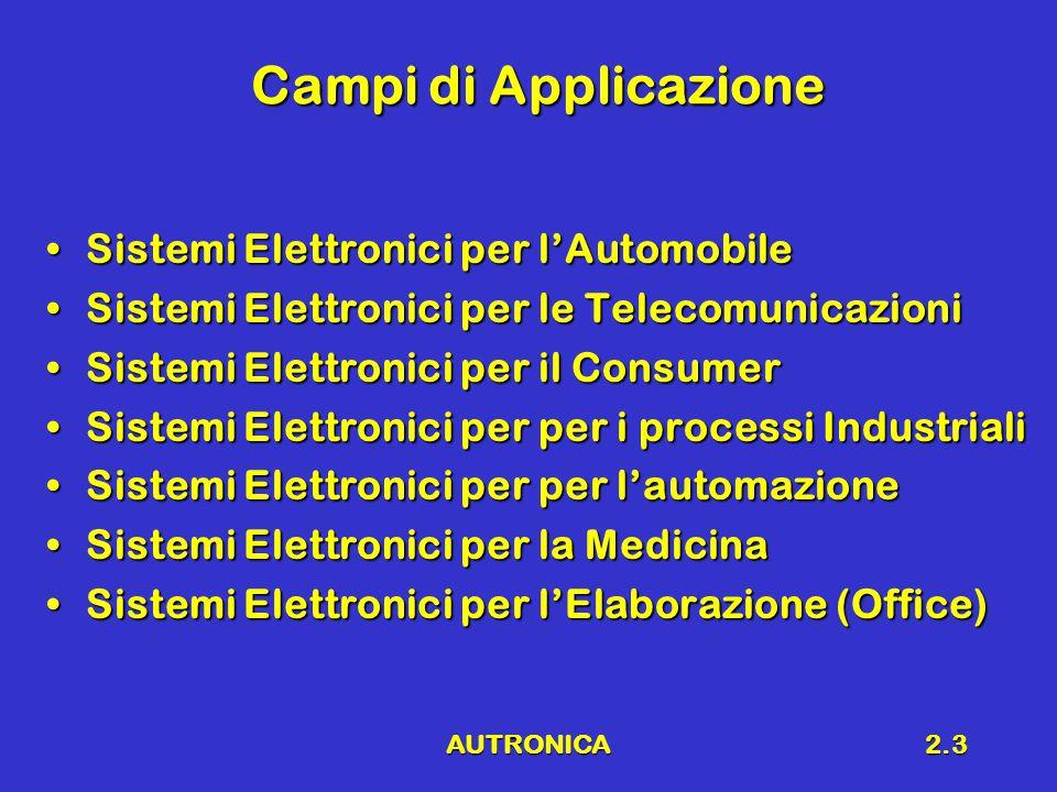 Campi di Applicazione Sistemi Elettronici per l'Automobile