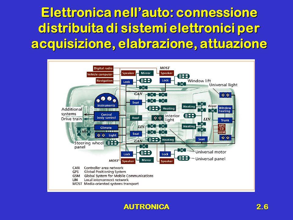 Elettronica nell'auto: connessione distribuita di sistemi elettronici per acquisizione, elabrazione, attuazione