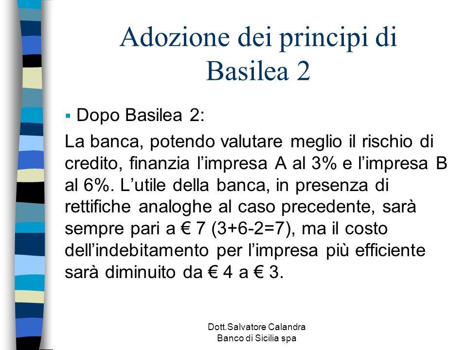 Adozione dei principi di Basilea 2