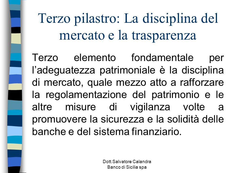Terzo pilastro: La disciplina del mercato e la trasparenza