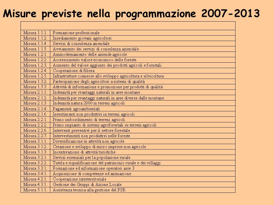 Misure previste nella programmazione 2007-2013