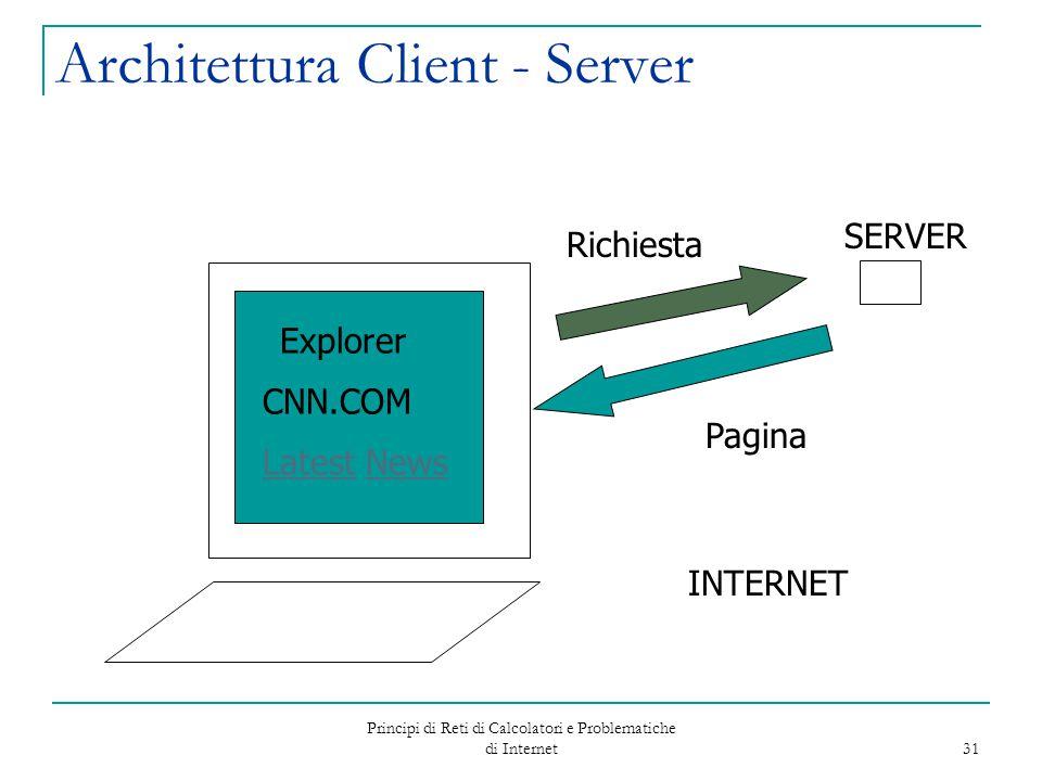 Architettura Client - Server