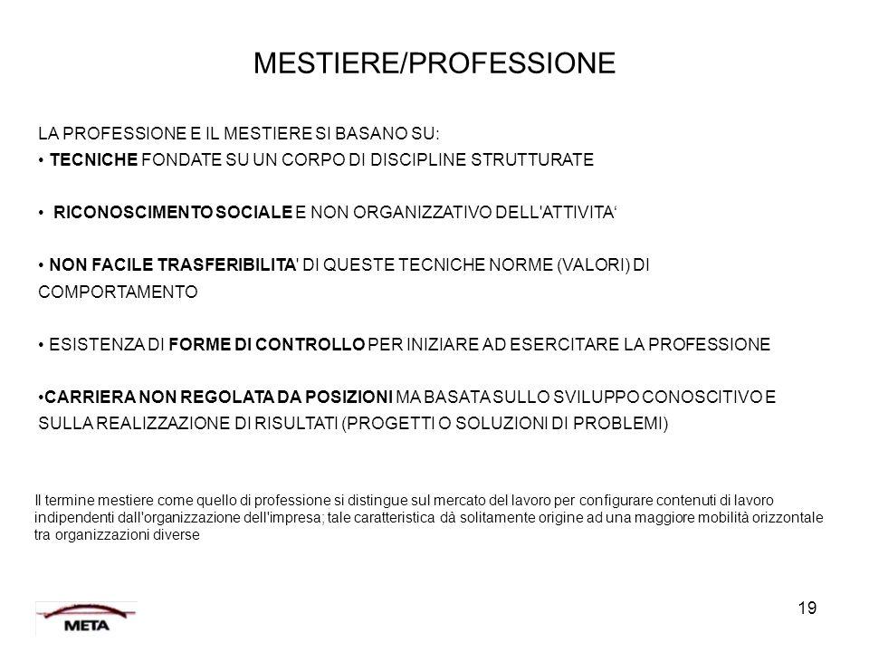 MESTIERE/PROFESSIONE