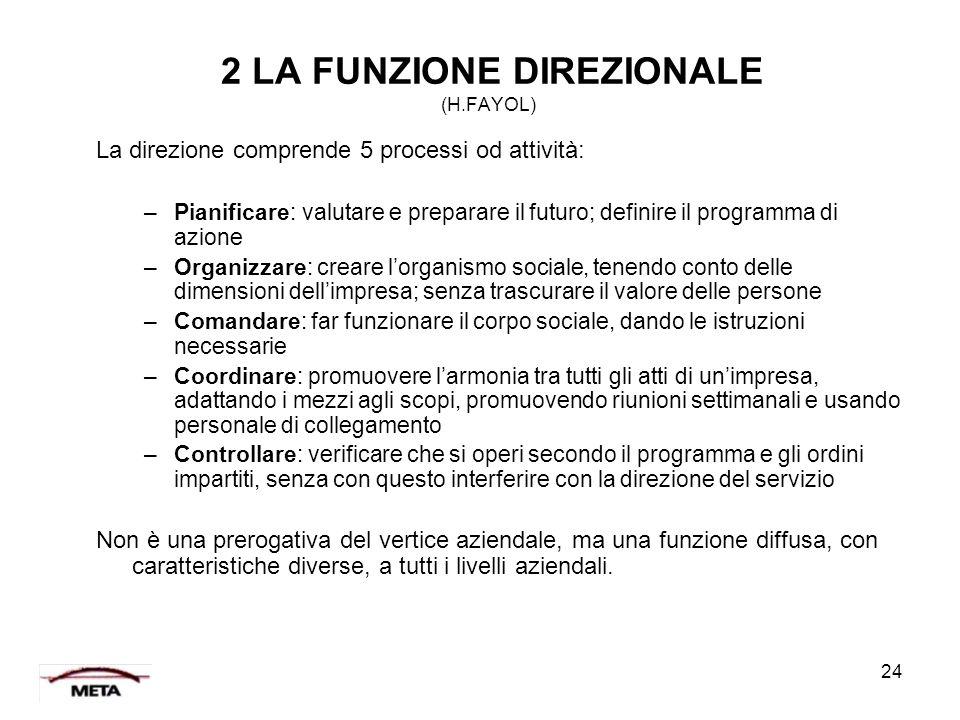 2 LA FUNZIONE DIREZIONALE (H.FAYOL)