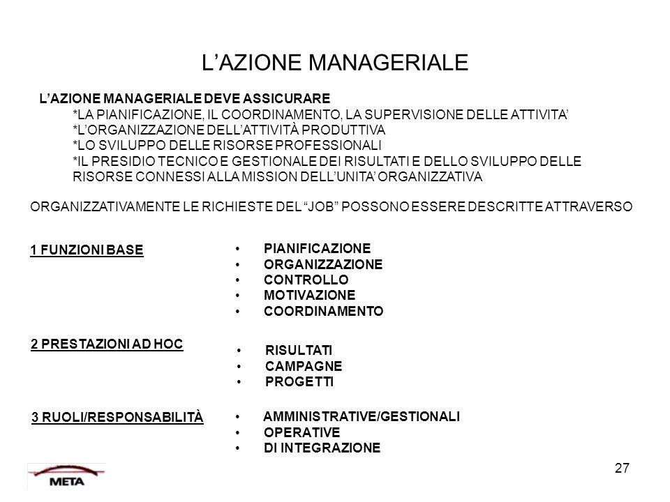 L'AZIONE MANAGERIALE L'AZIONE MANAGERIALE DEVE ASSICURARE