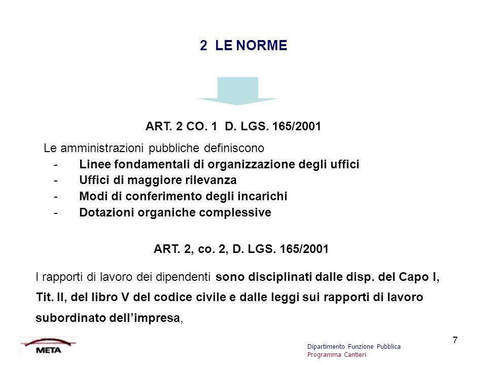 2 LE NORME ART. 2 CO. 1 D. LGS. 165/2001. Le amministrazioni pubbliche definiscono. Linee fondamentali di organizzazione degli uffici.