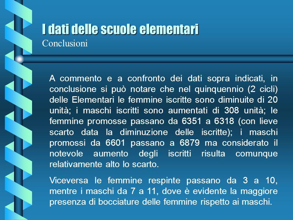 I dati delle scuole elementari Conclusioni
