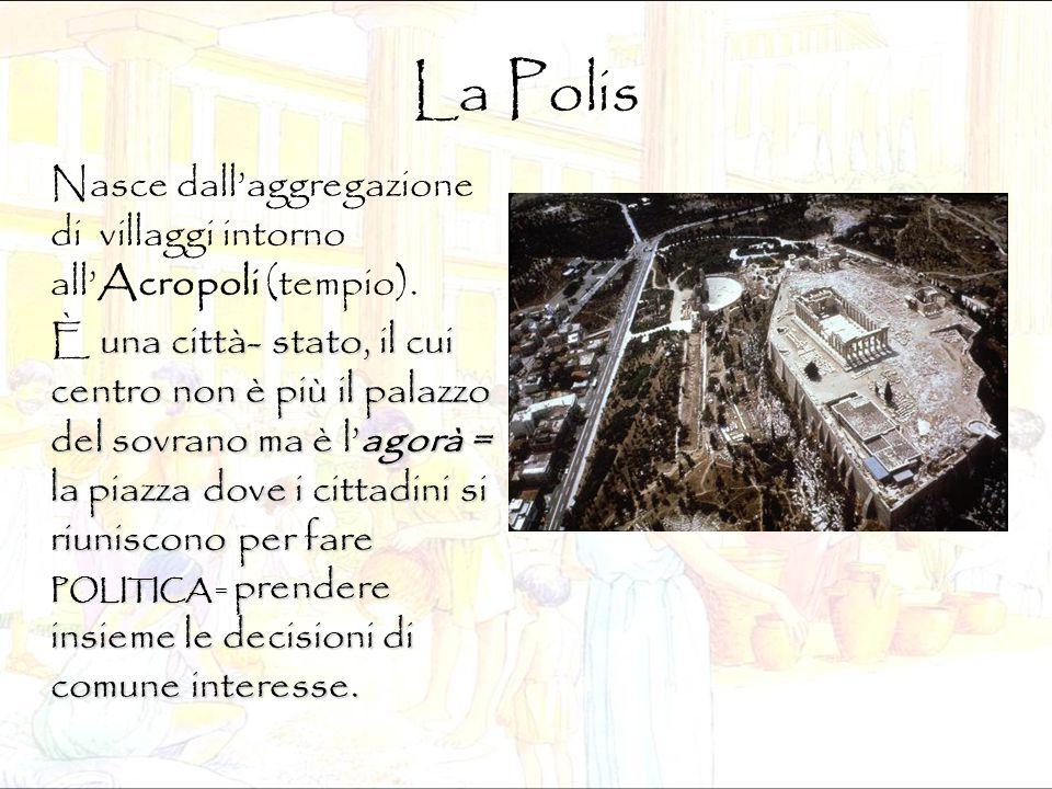 La Polis Nasce dall'aggregazione di villaggi intorno all'Acropoli (tempio).