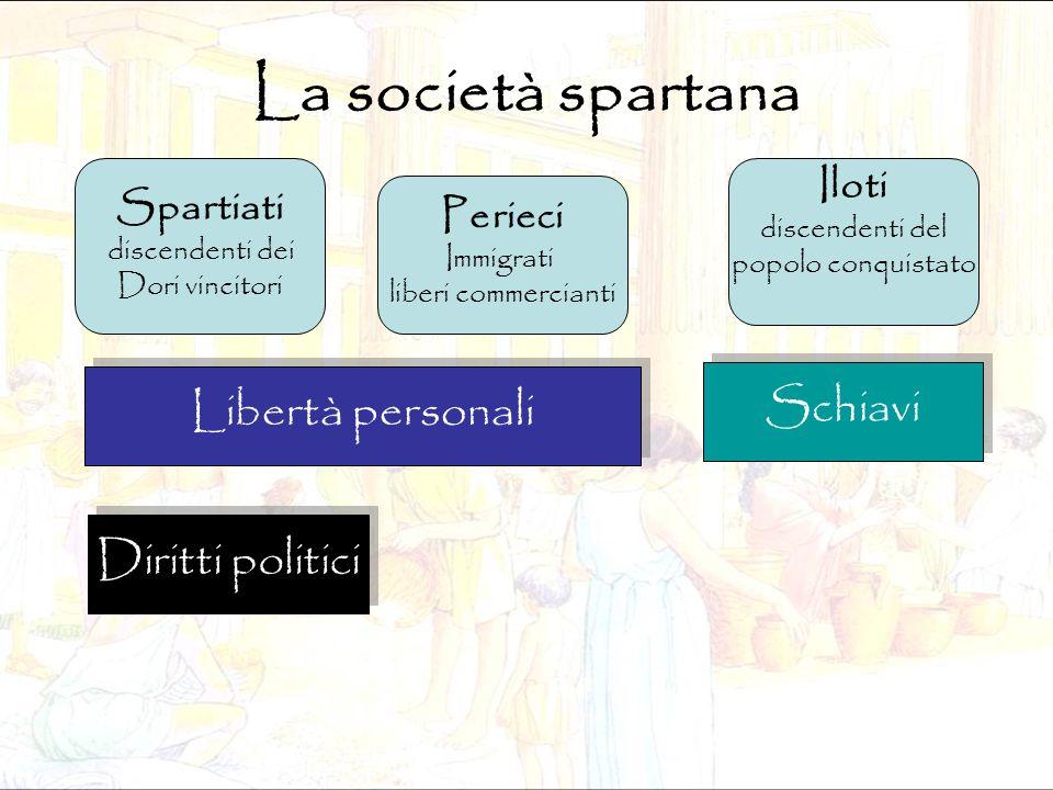 La società spartana Schiavi Libertà personali Diritti politici Iloti