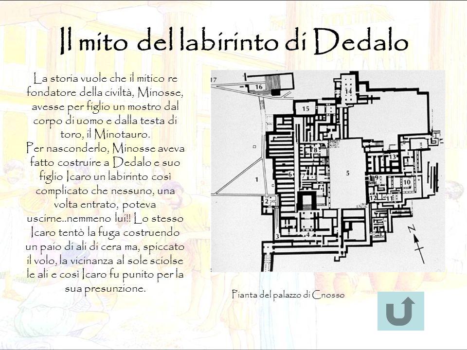 Il mito del labirinto di Dedalo