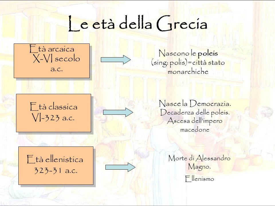 Le età della Grecia Età arcaica X-VI secolo a.c.