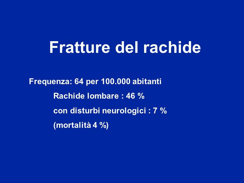 Fratture del rachide Frequenza: 64 per 100.000 abitanti