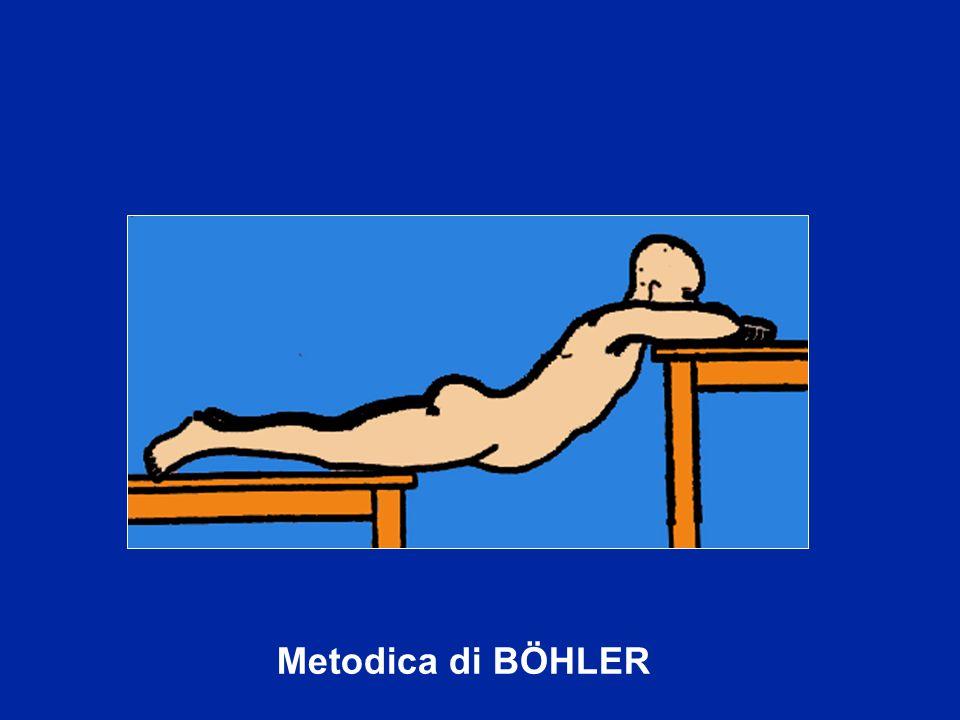 Metodica di BÖHLER