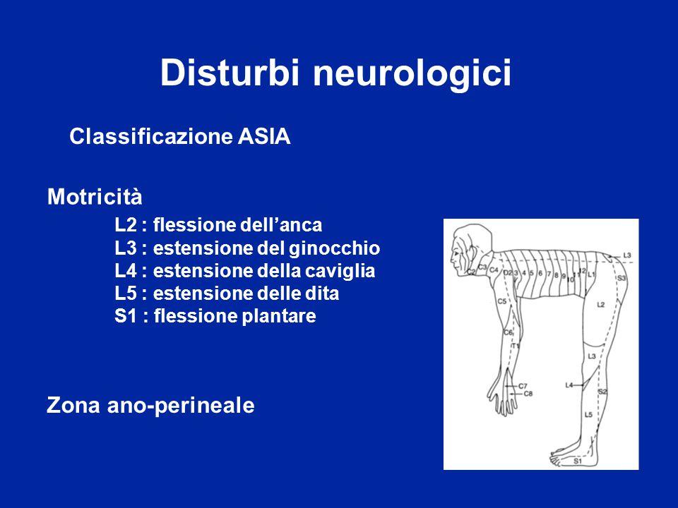Disturbi neurologici Classificazione ASIA Motricità