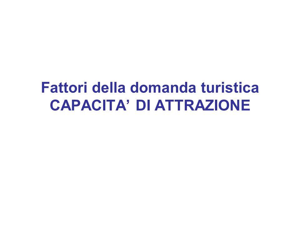 Fattori della domanda turistica CAPACITA' DI ATTRAZIONE