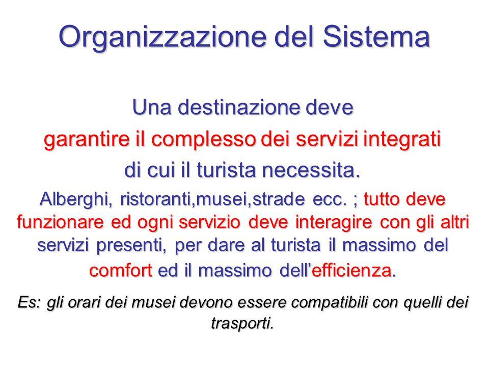 Organizzazione del Sistema