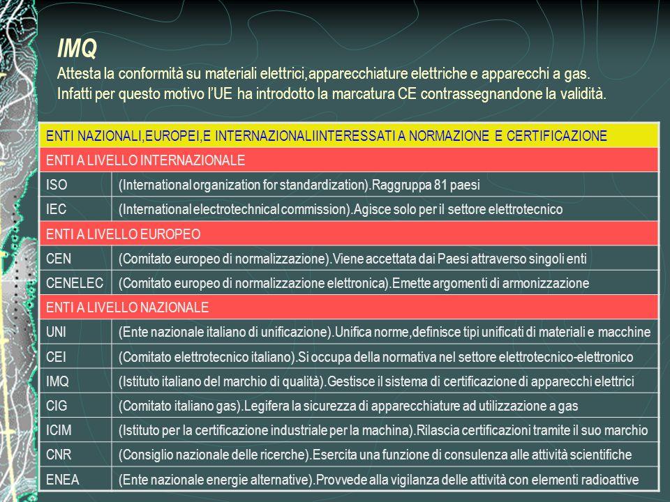 IMQ Attesta la conformità su materiali elettrici,apparecchiature elettriche IMQ Attesta la conformità su materiali elettrici,apparecchiature elettriche e apparecchi a gas. Infatti per questo motivo l'UE ha introdotto la marcatura CE contrassegnandone la validità.