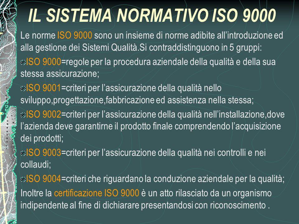 IL SISTEMA NORMATIVO ISO 9000