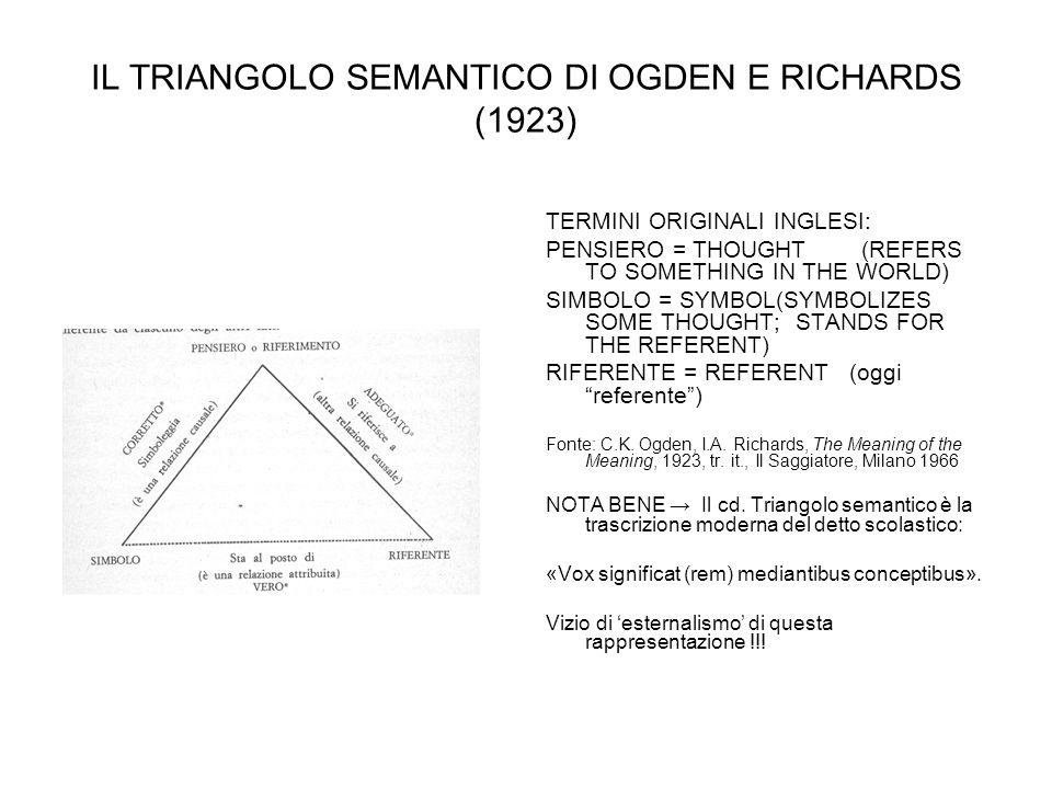IL TRIANGOLO SEMANTICO DI OGDEN E RICHARDS (1923)