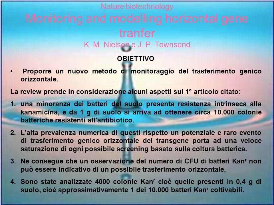 Nature biotechnology Monitoring and modelling horizontal gene tranfer K. M. Nielsen e J. P. Townsend