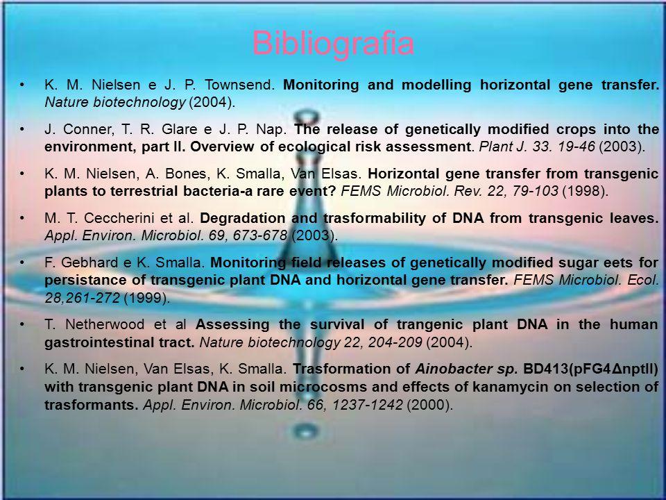 Bibliografia K. M. Nielsen e J. P. Townsend. Monitoring and modelling horizontal gene transfer. Nature biotechnology (2004).