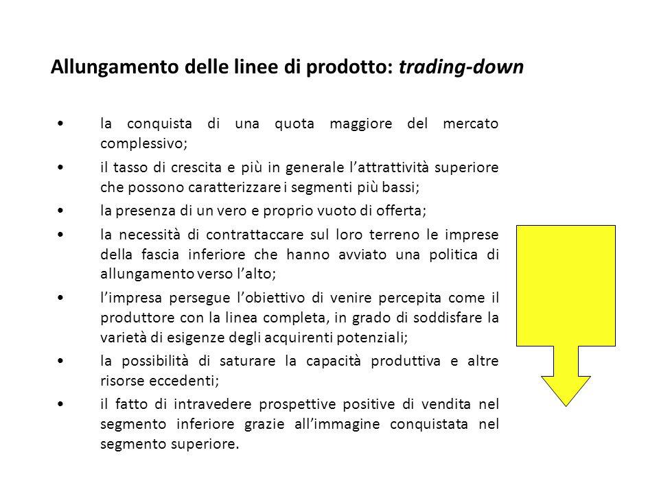 Allungamento delle linee di prodotto: trading-down