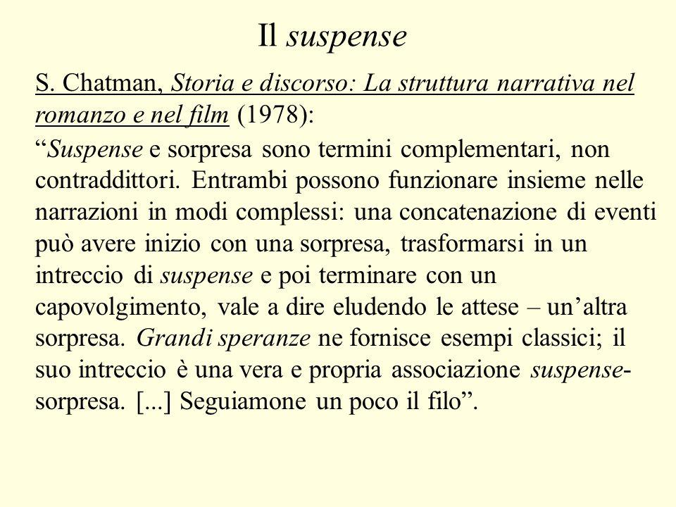 Il suspense S. Chatman, Storia e discorso: La struttura narrativa nel romanzo e nel film (1978):