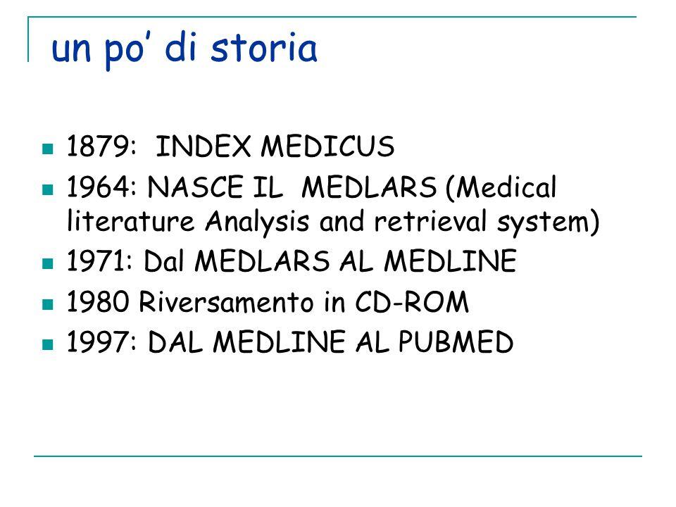un po' di storia 1879: INDEX MEDICUS